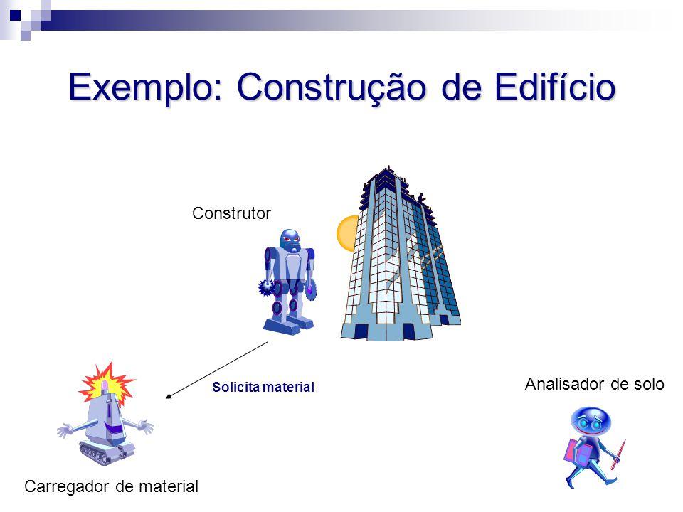 Exemplo: Construção de Edifício