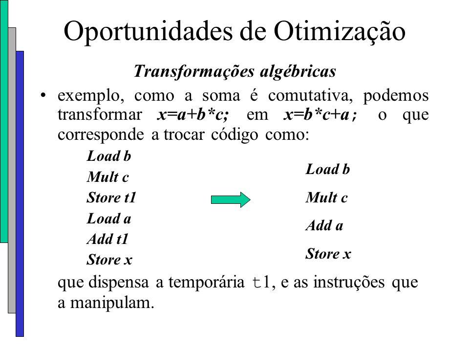 Oportunidades de Otimização