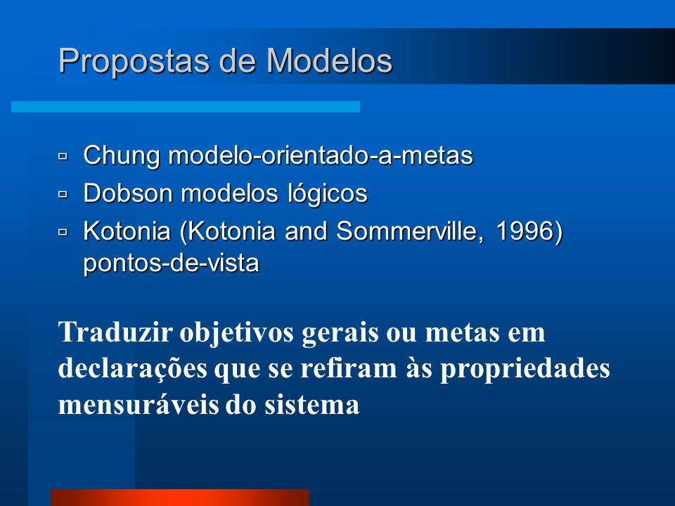 Propostas de Modelos Chung modelo-orientado-a-metas. Dobson modelos lógicos. Kotonia (Kotonia and Sommerville, 1996) pontos-de-vista.