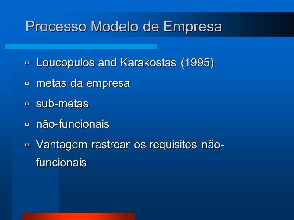 Processo Modelo de Empresa