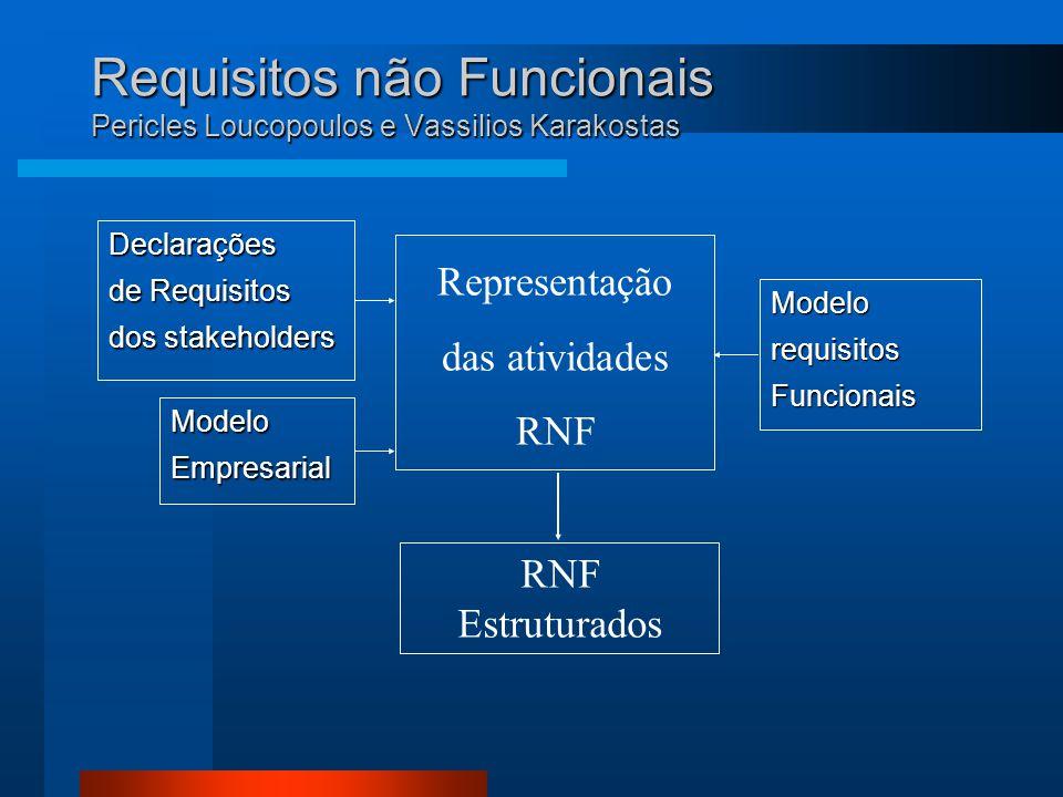 Requisitos não Funcionais Pericles Loucopoulos e Vassilios Karakostas