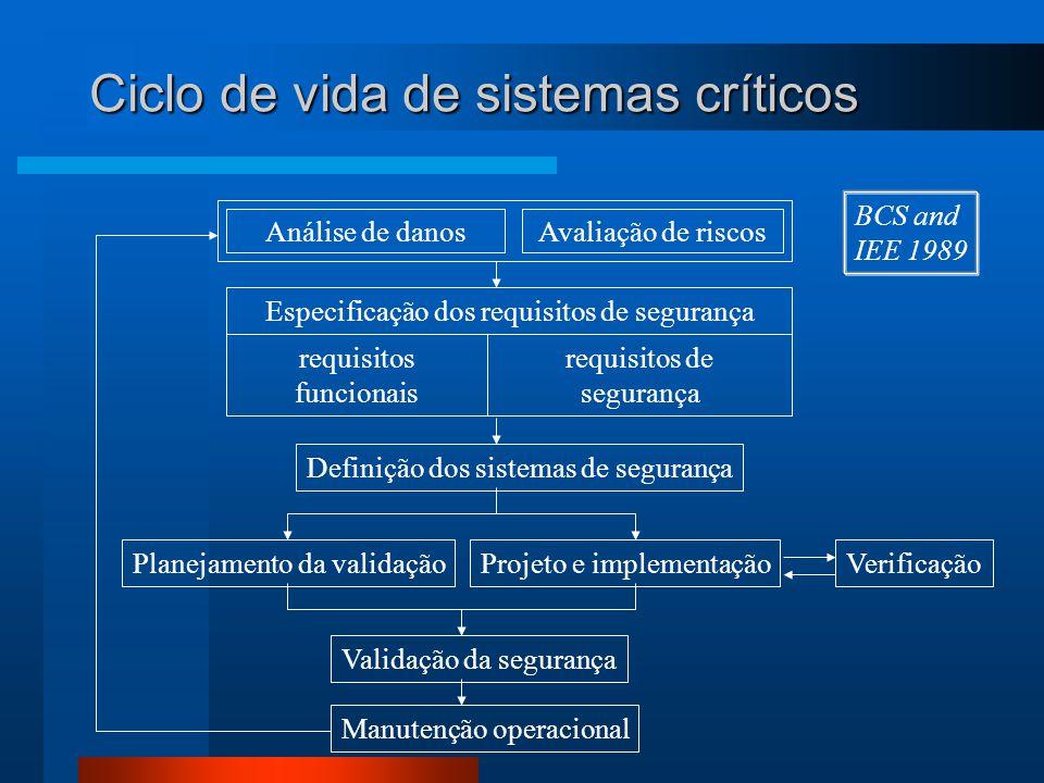 Ciclo de vida de sistemas críticos