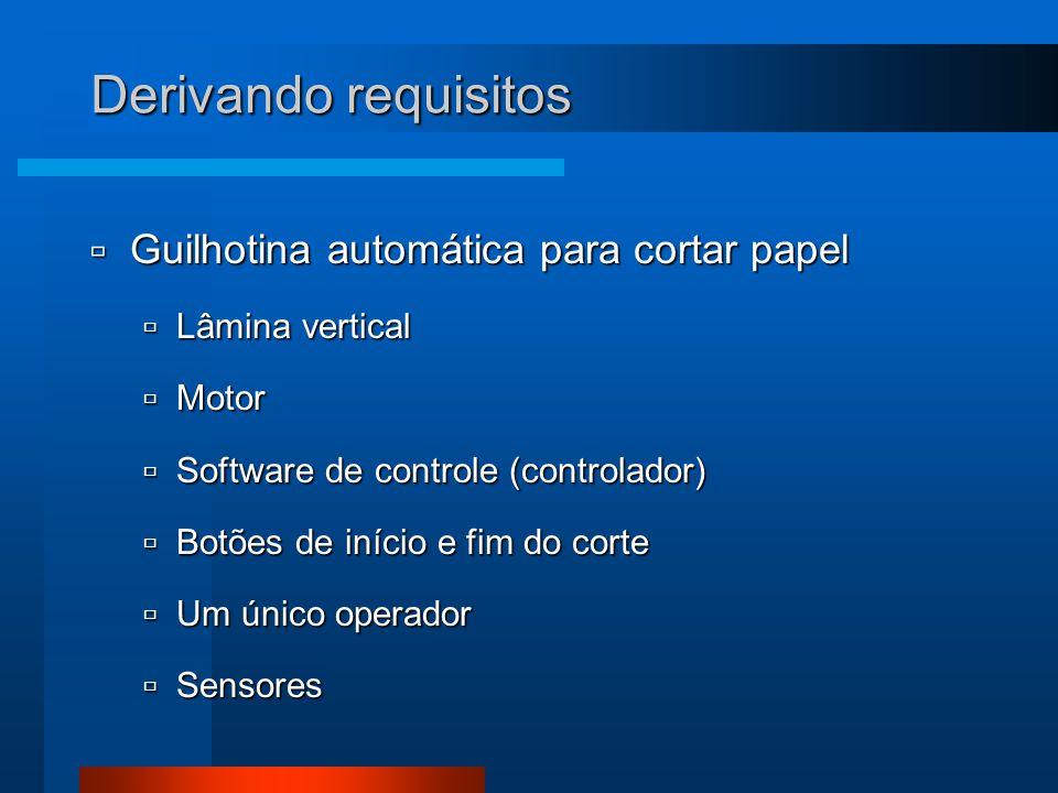 Derivando requisitos Guilhotina automática para cortar papel