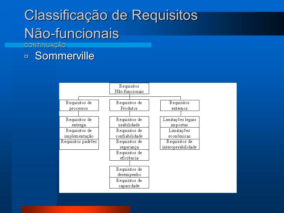 Classificação de Requisitos Não-funcionais CONTINUAÇÃO