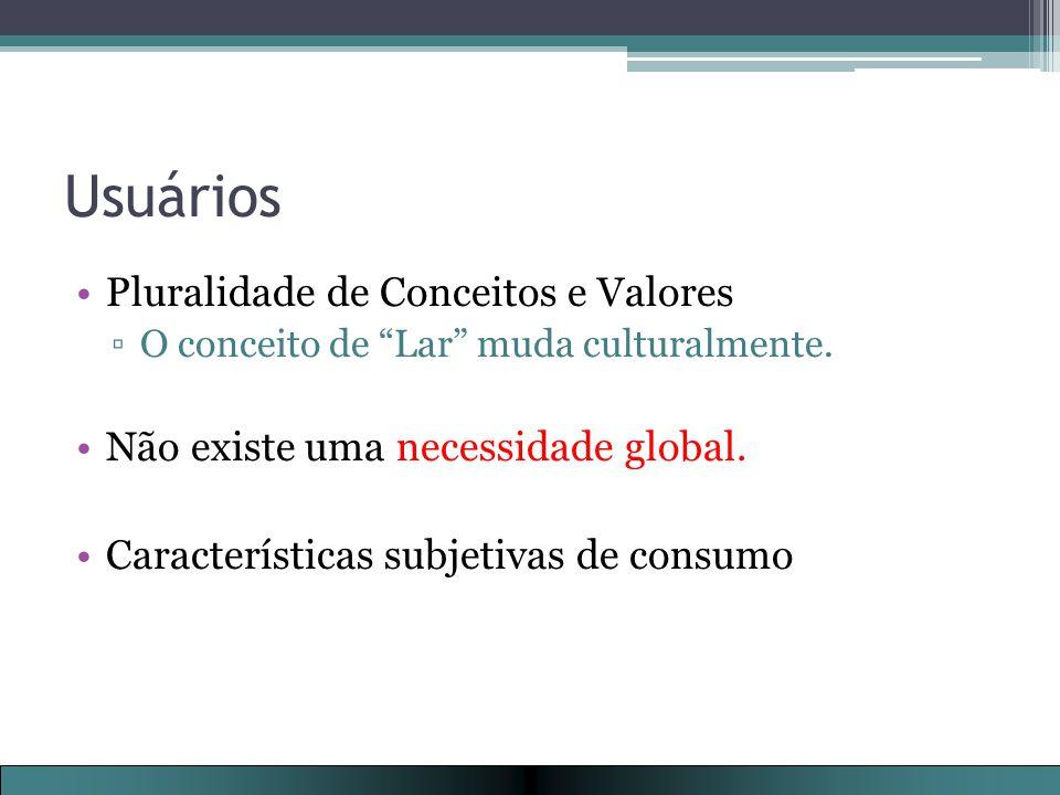 Usuários Pluralidade de Conceitos e Valores