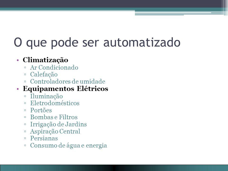 O que pode ser automatizado