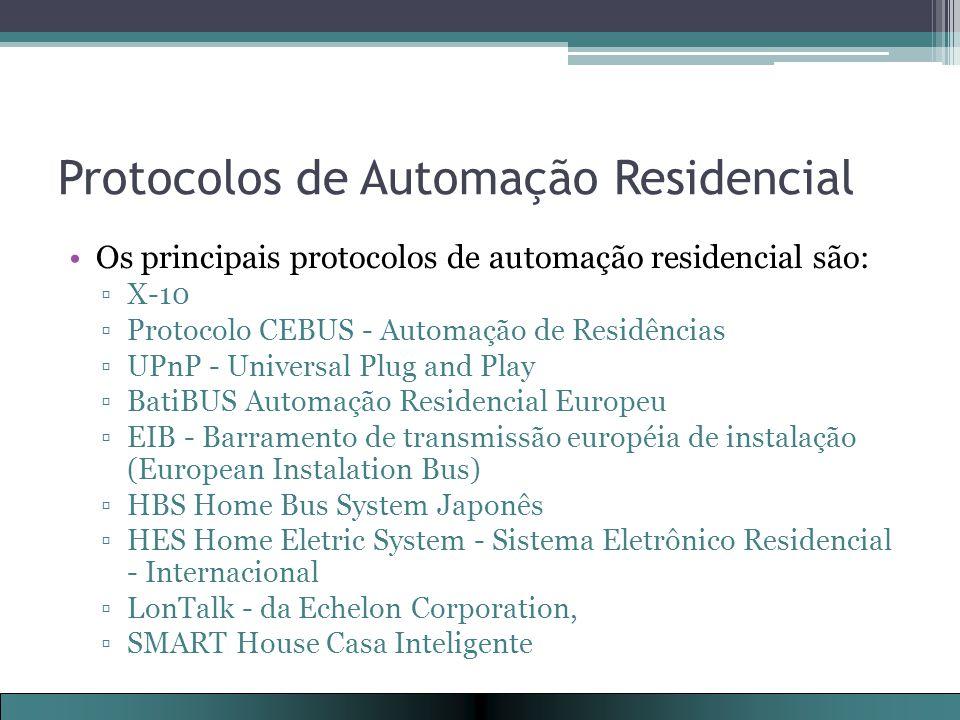 Protocolos de Automação Residencial