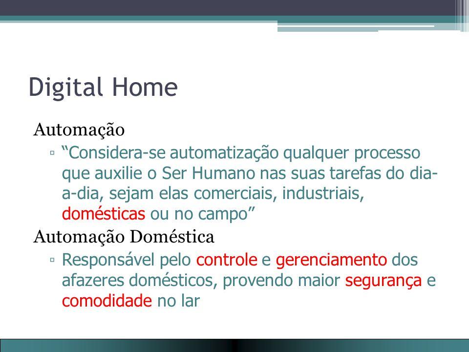 Digital Home Automação Automação Doméstica