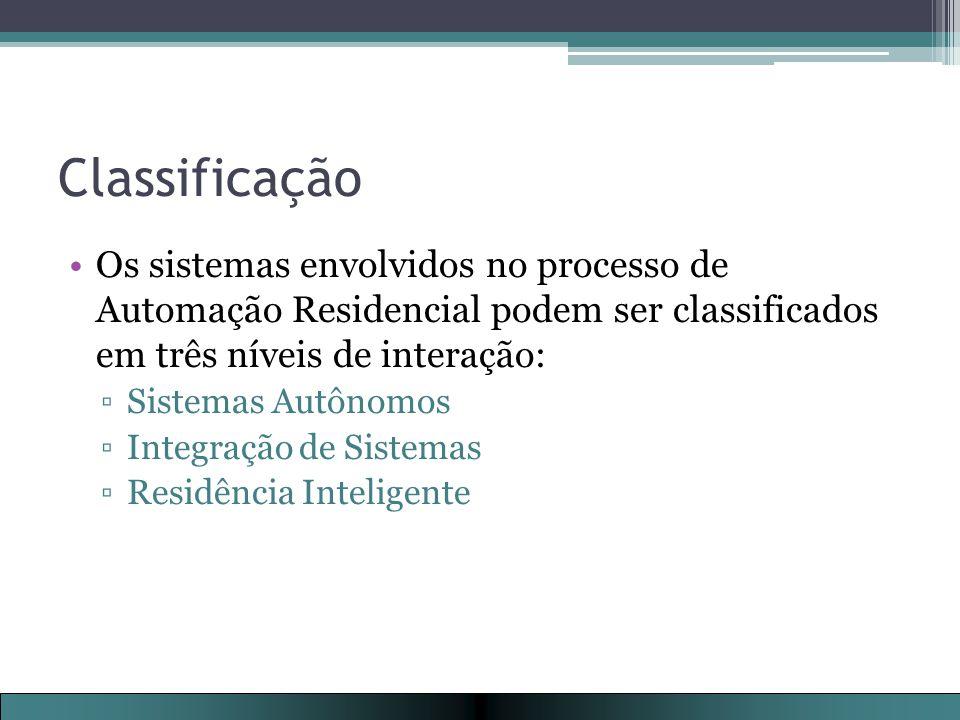 Classificação Os sistemas envolvidos no processo de Automação Residencial podem ser classificados em três níveis de interação: