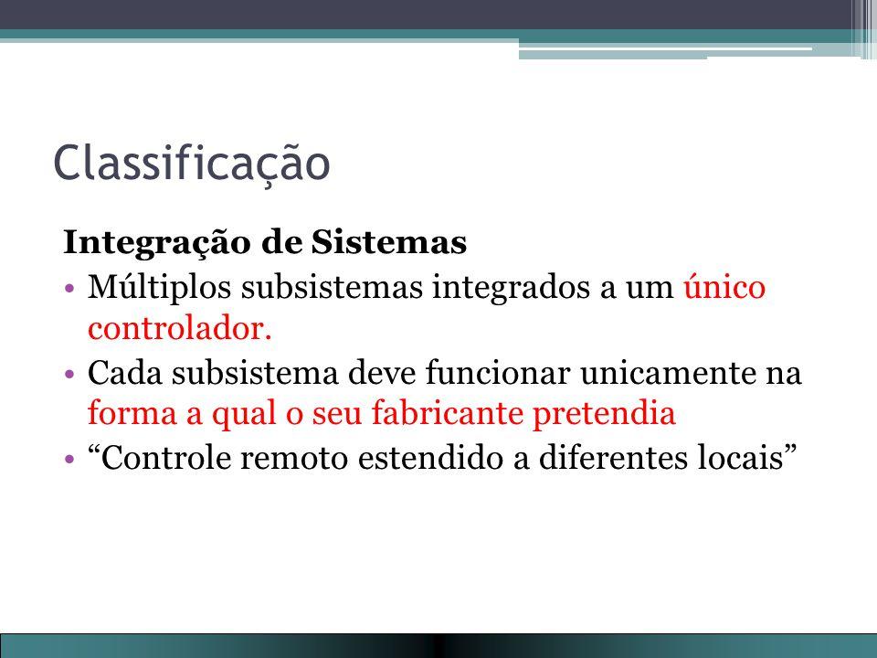 Classificação Integração de Sistemas