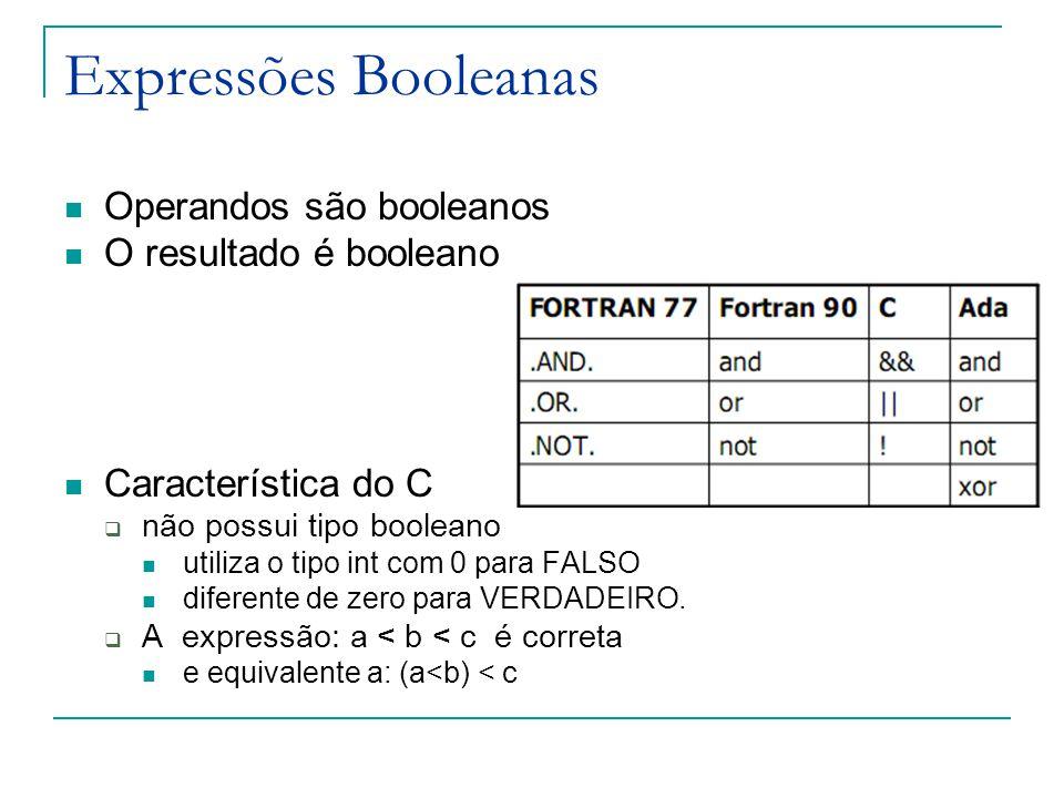 Expressões Booleanas Operandos são booleanos O resultado é booleano