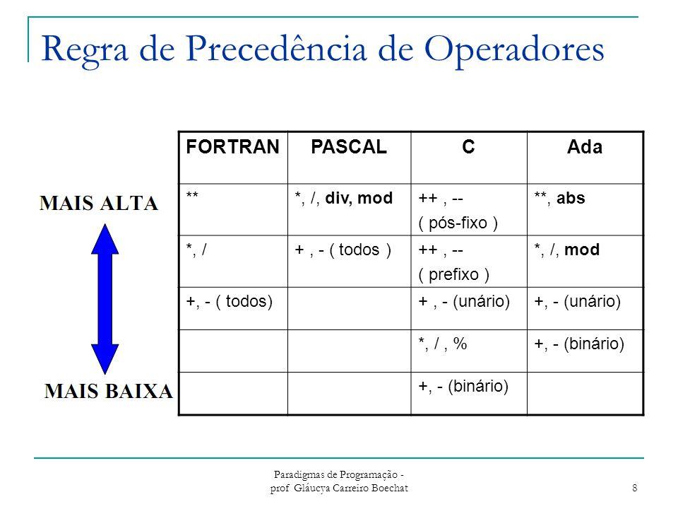 Regra de Precedência de Operadores