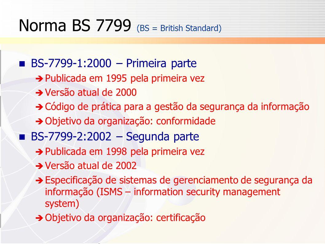 Norma BS 7799 (BS = British Standard)