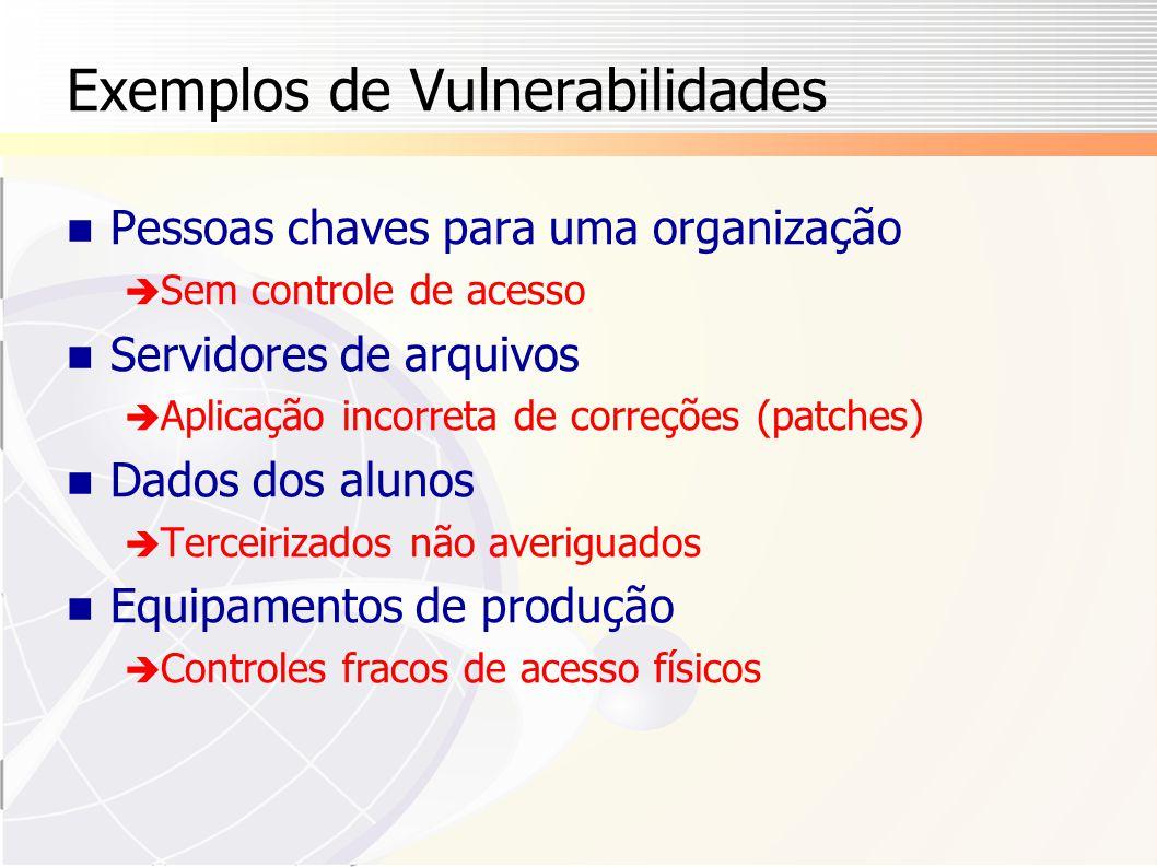Exemplos de Vulnerabilidades