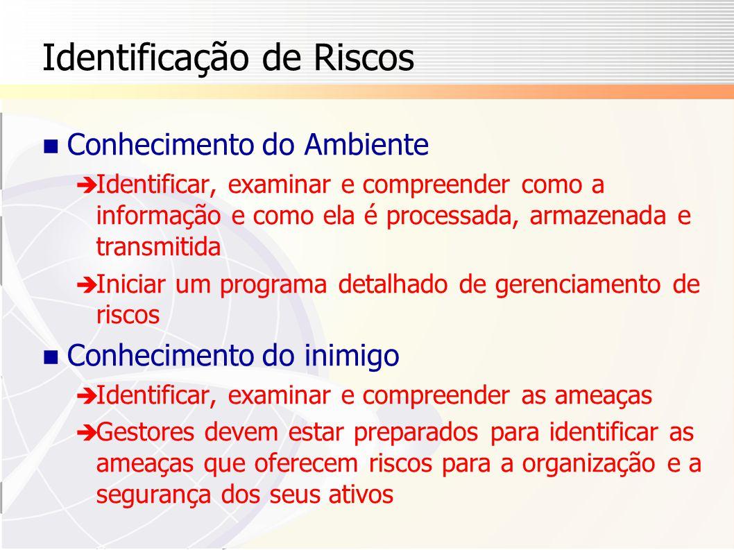 Identificação de Riscos