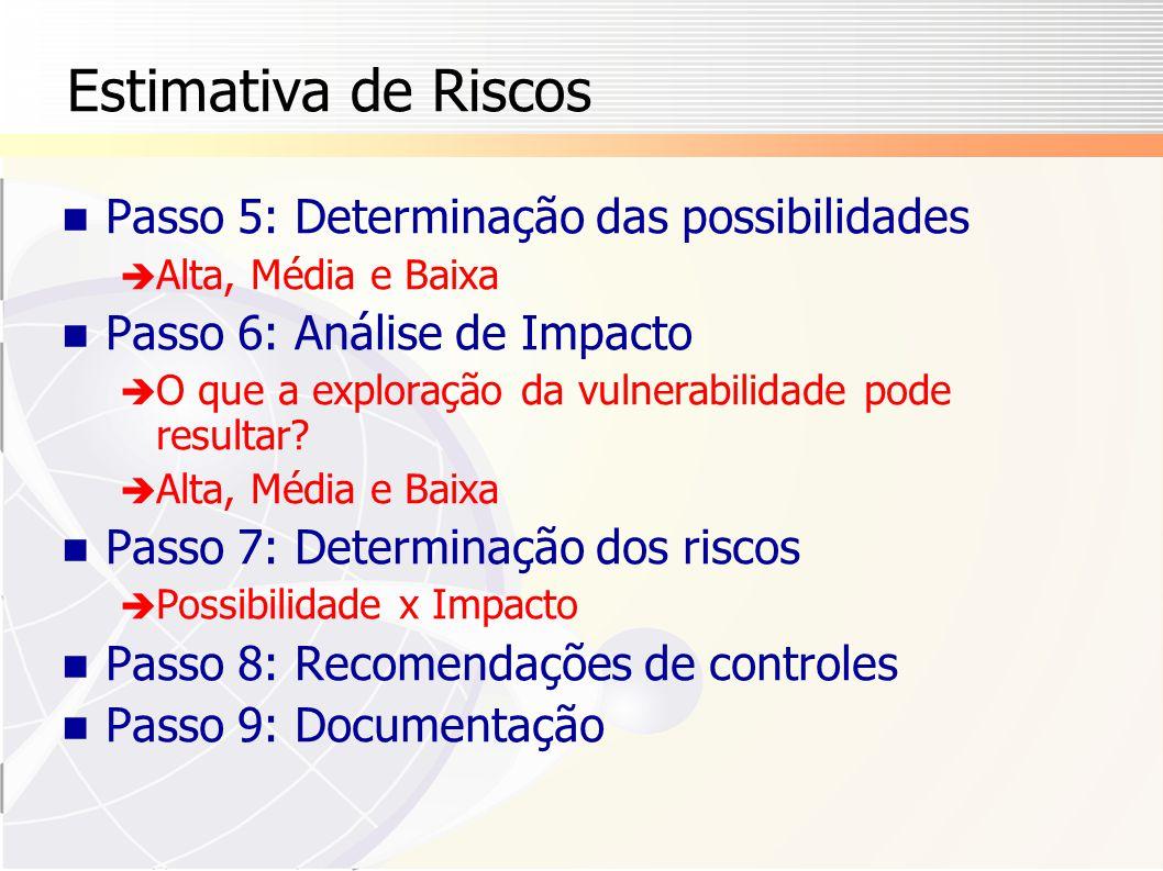 Estimativa de Riscos Passo 5: Determinação das possibilidades