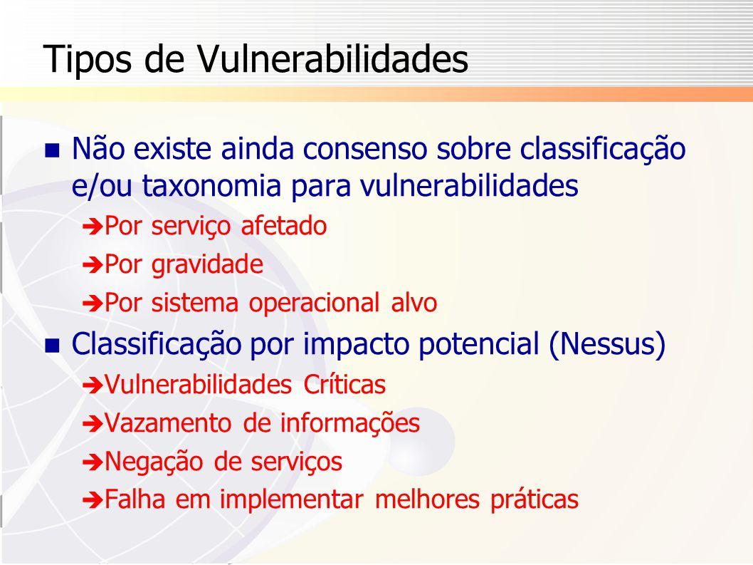Tipos de Vulnerabilidades