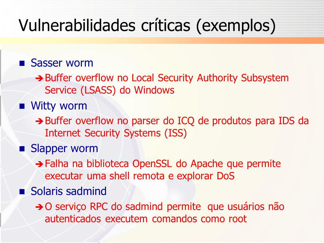 Vulnerabilidades críticas (exemplos)