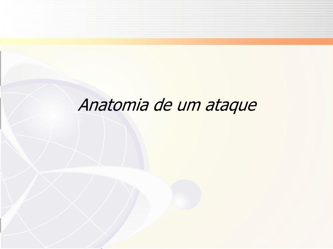 Anatomia de um ataque