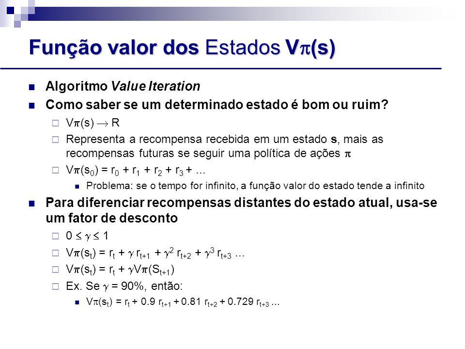 Função valor dos Estados V(s)