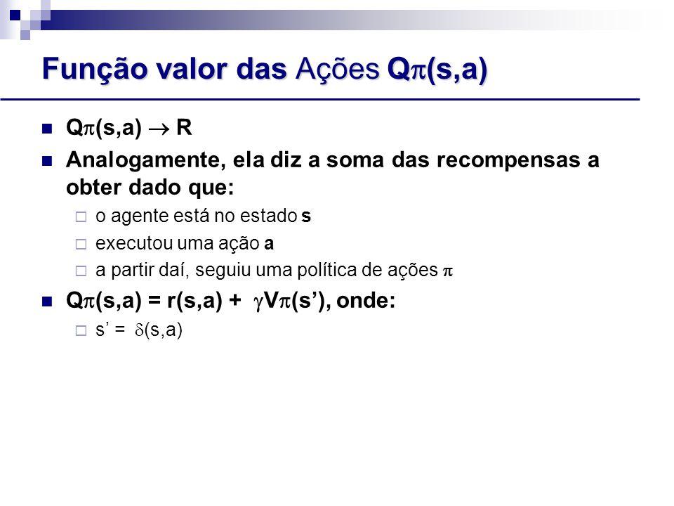 Função valor das Ações Q(s,a)