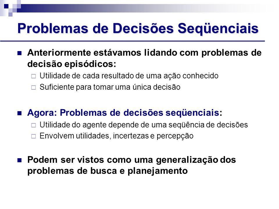 Problemas de Decisões Seqüenciais