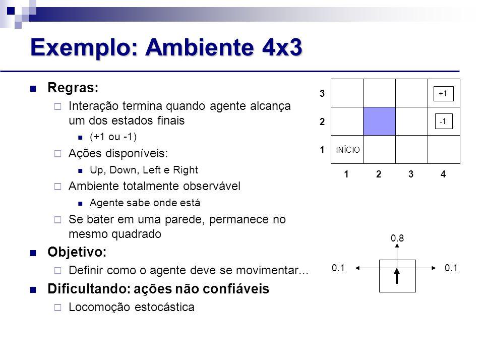 Exemplo: Ambiente 4x3 Regras: Objetivo:
