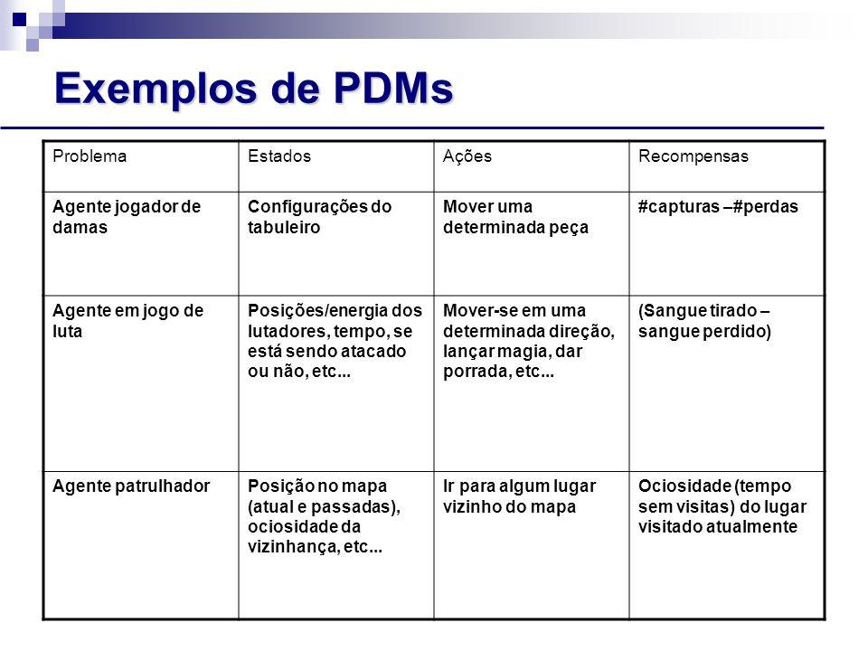 Exemplos de PDMs Problema Estados Ações Recompensas