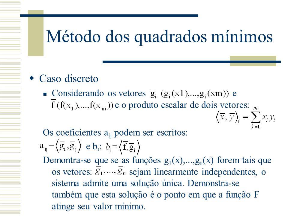 Método dos quadrados mínimos