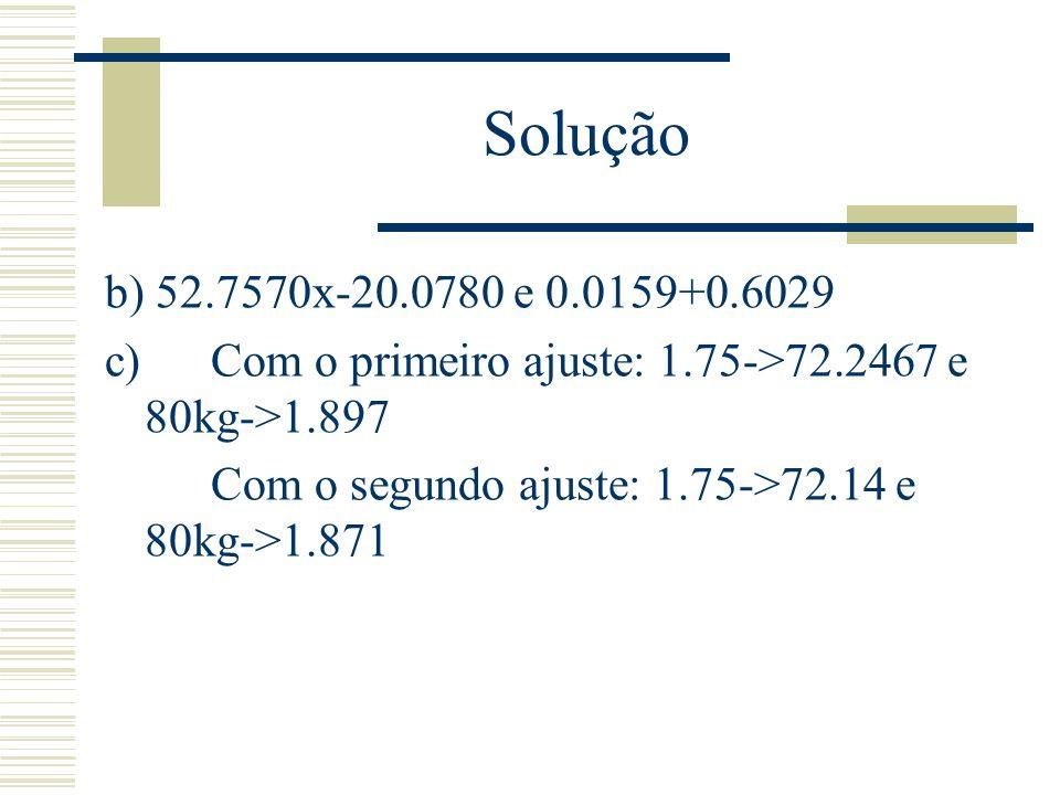 Solução b) 52.7570x-20.0780 e 0.0159+0.6029. c) Com o primeiro ajuste: 1.75->72.2467 e 80kg->1.897.