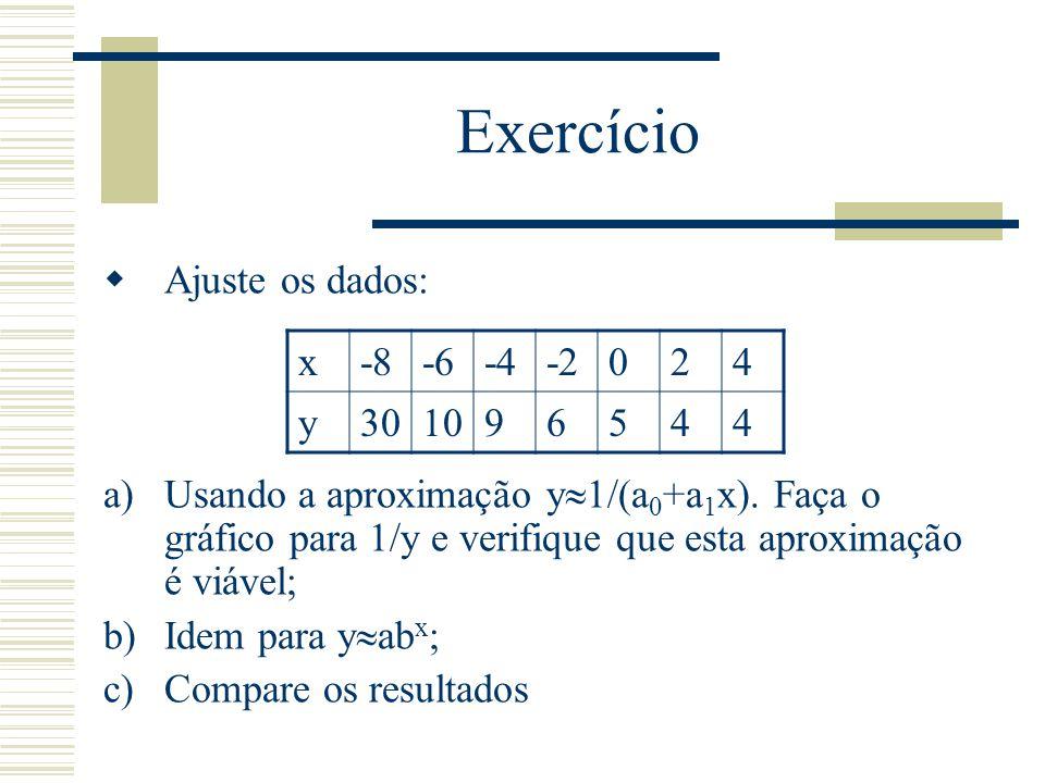 Exercício Ajuste os dados: