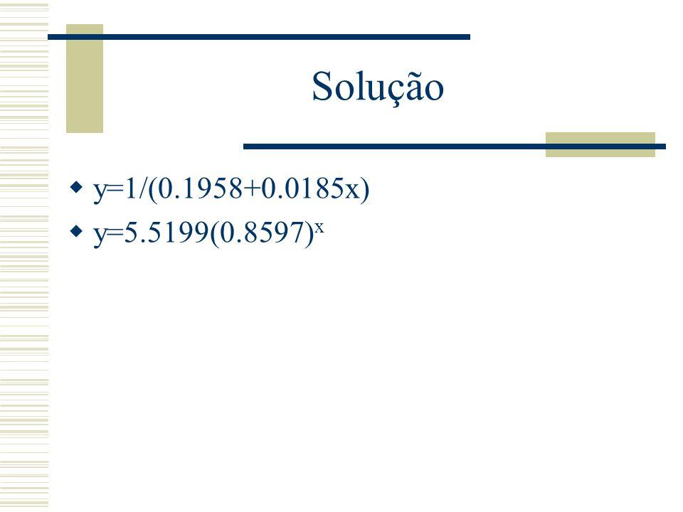 Solução y=1/(0.1958+0.0185x) y=5.5199(0.8597)x