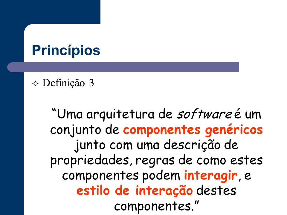 Princípios Definição 3.