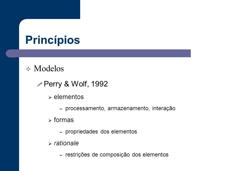 Princípios Modelos Perry & Wolf, 1992 elementos formas rationale