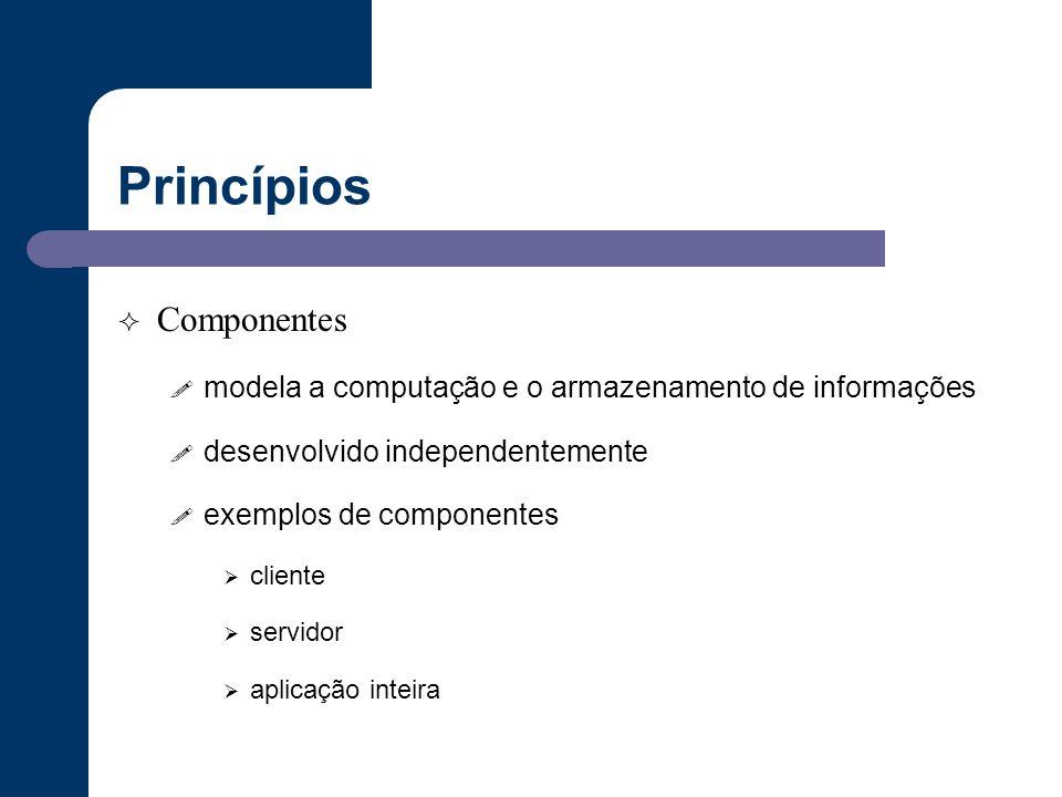 Princípios Componentes