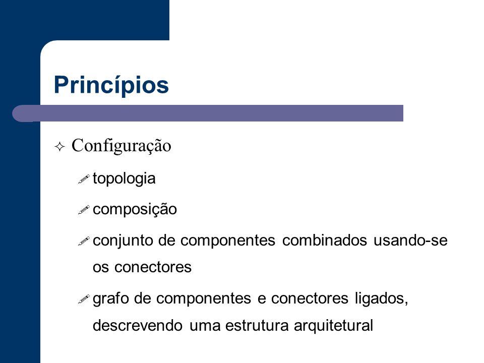 Princípios Configuração topologia composição