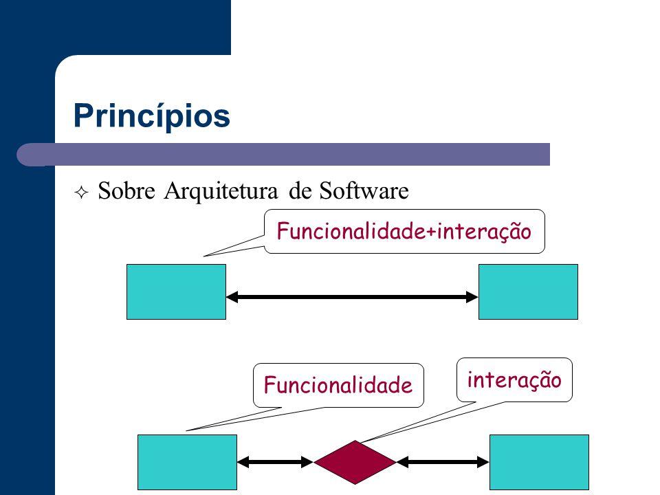 Funcionalidade+interação