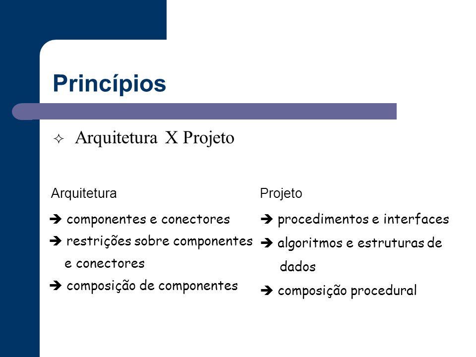 Princípios Arquitetura X Projeto Projeto  componentes e conectores
