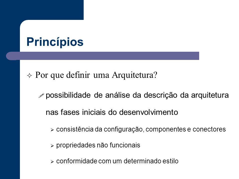 Princípios Por que definir uma Arquitetura