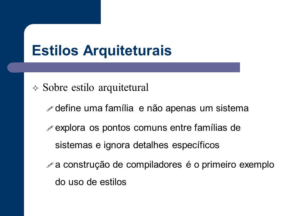 Estilos Arquiteturais