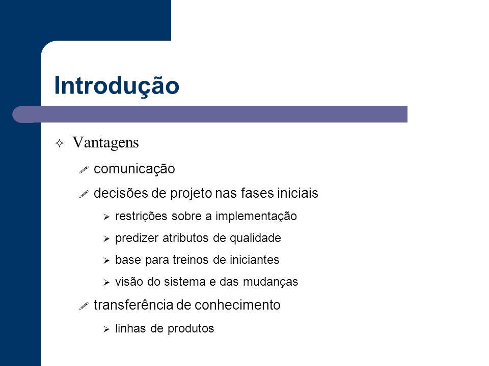 Introdução Vantagens comunicação