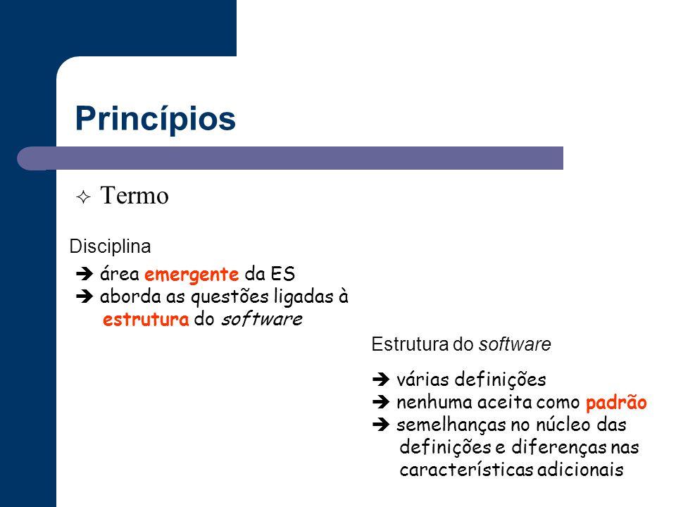 Princípios Termo Disciplina  área emergente da ES