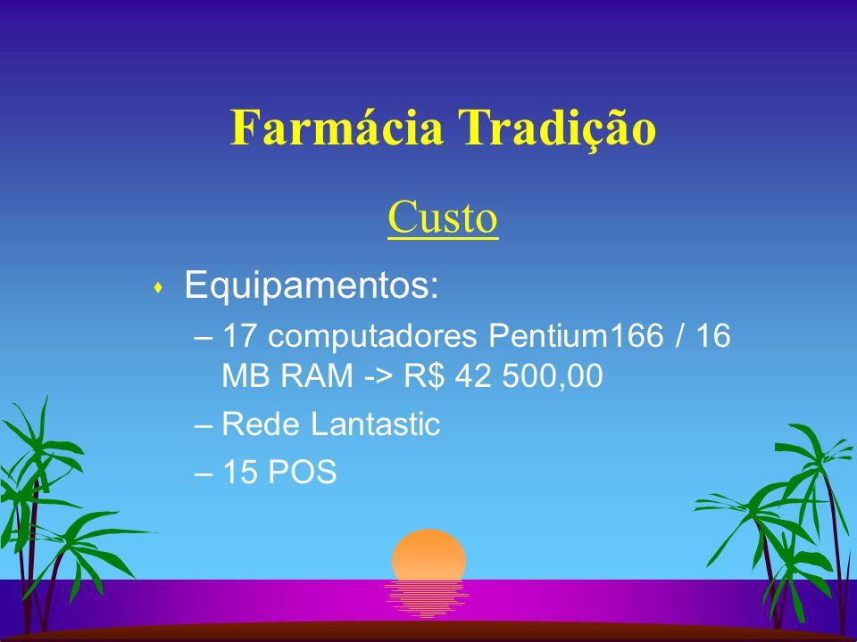 Farmácia Tradição Custo Equipamentos: