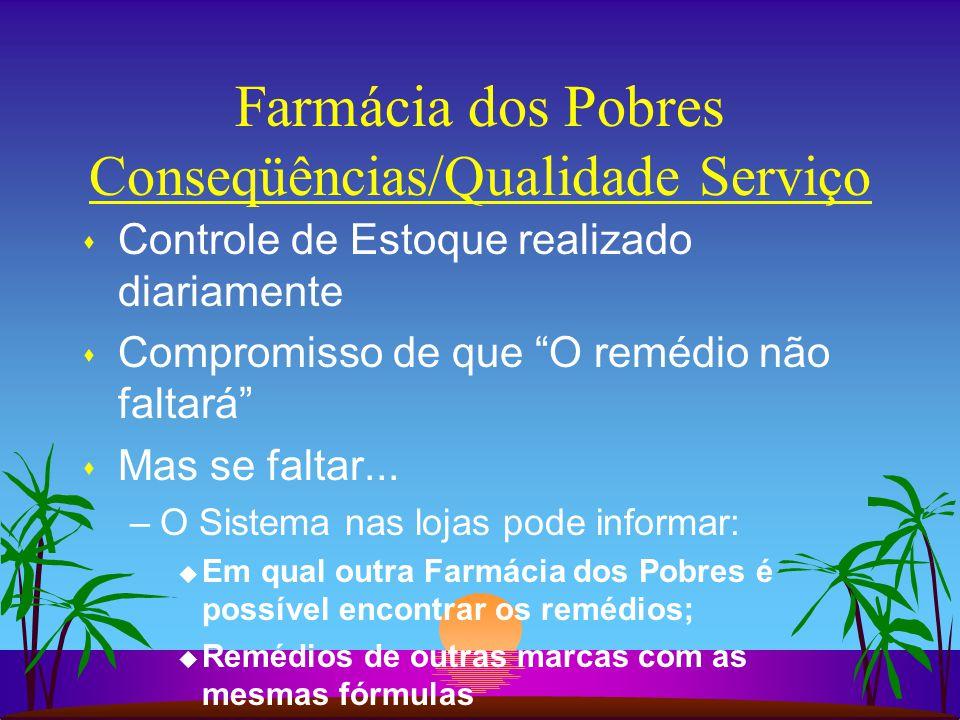 Farmácia dos Pobres Conseqüências/Qualidade Serviço
