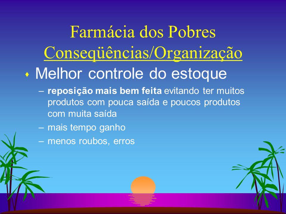 Farmácia dos Pobres Conseqüências/Organização