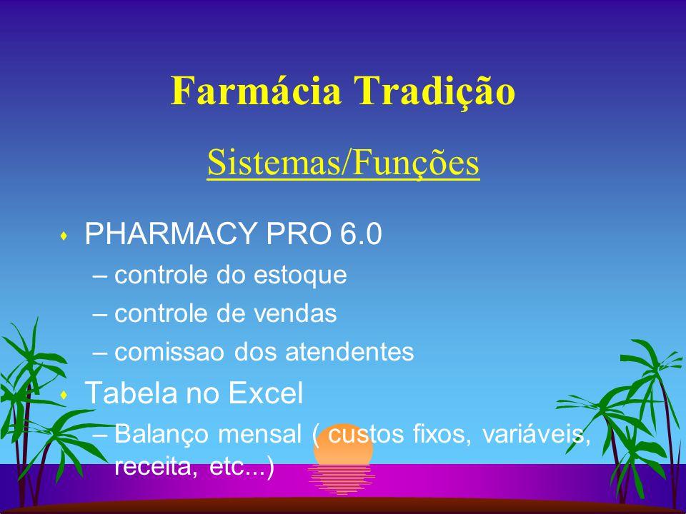 Farmácia Tradição Sistemas/Funções PHARMACY PRO 6.0 Tabela no Excel