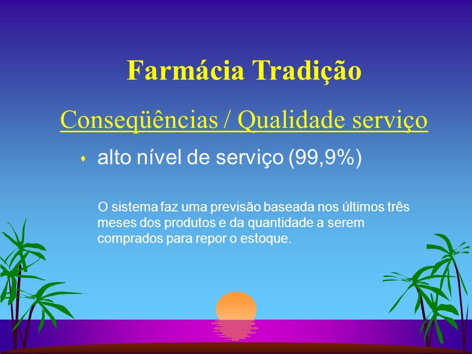 Conseqüências / Qualidade serviço