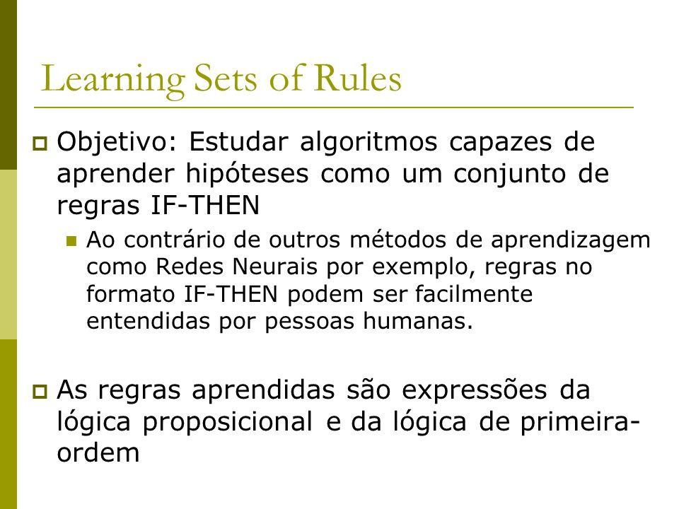 Learning Sets of Rules Objetivo: Estudar algoritmos capazes de aprender hipóteses como um conjunto de regras IF-THEN.