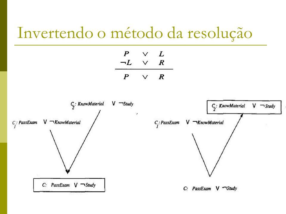 Invertendo o método da resolução