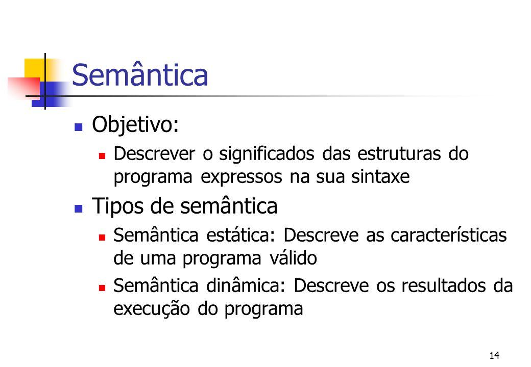Semântica Objetivo: Tipos de semântica